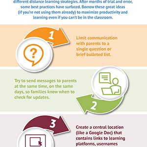 Infographic: 10 Lessons Learned from Remote Learning